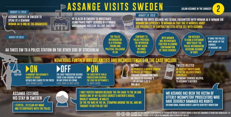2assange-in-sweden-twitterL