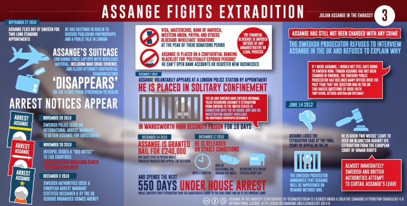 3assange-fights-extradition-twitterL