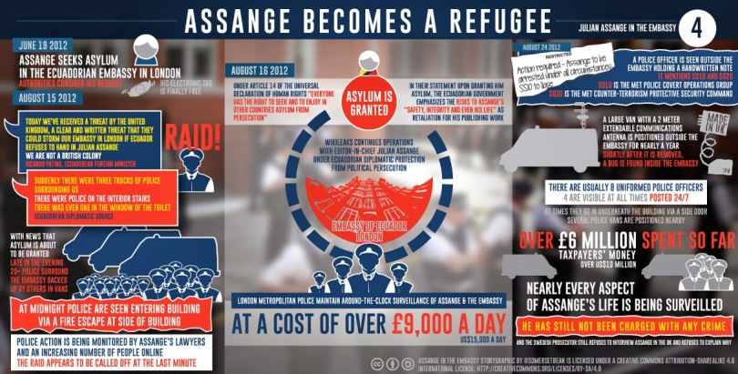 4assange-becomes-a-refugee-twitterL