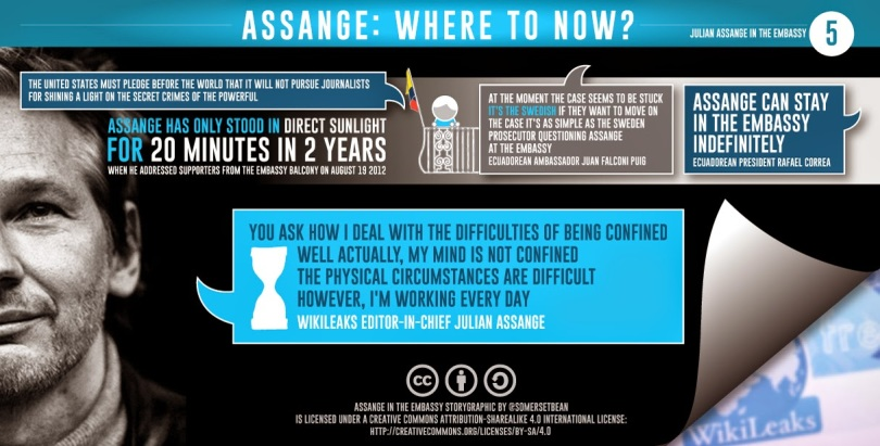 5assange-where-to-now-twitterA