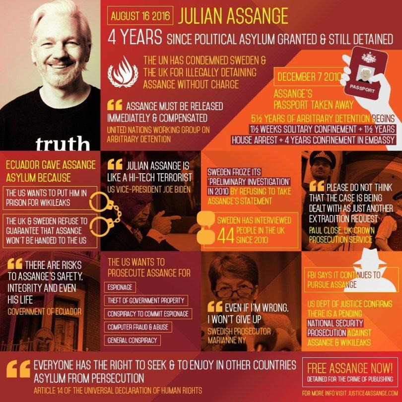 JA's 4 years political asylum
